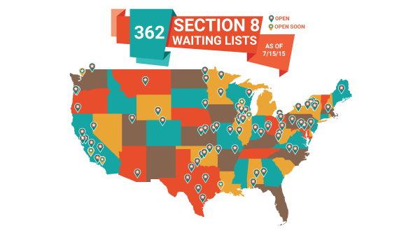 New Section 8 Waiting List Openings – 7/15/15