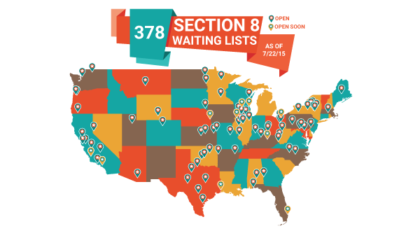 New Section 8 Waiting List Openings – 7/22/2015