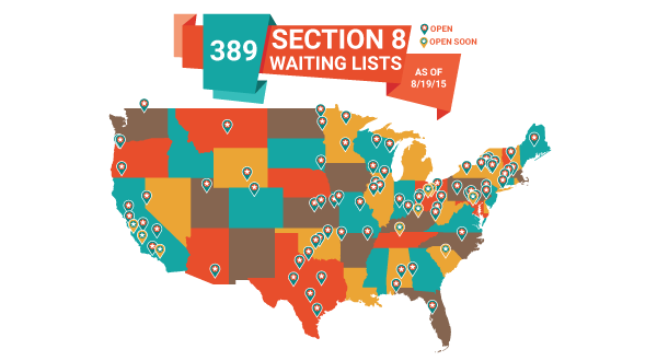 New Section 8 Waiting List Openings – 8/19/2015