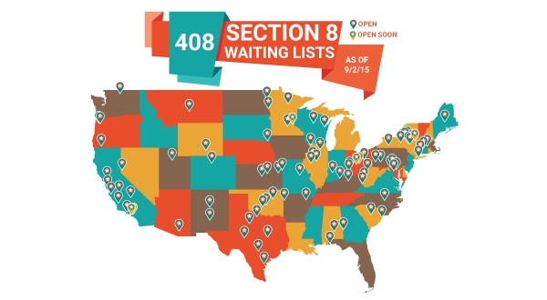 New Section 8 Waiting List Openings – 9/2/2015
