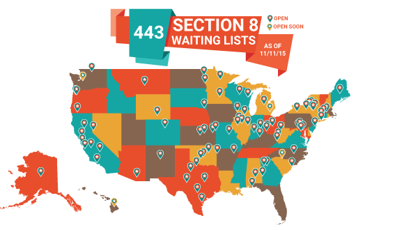 New Section 8 Waiting List Openings – 11/11/2015