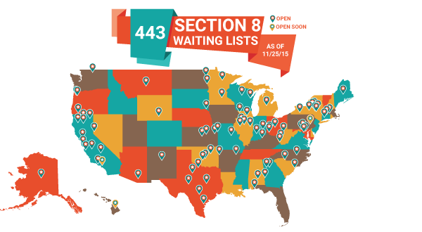 New Section 8 Waiting List Openings – 11/25/2015