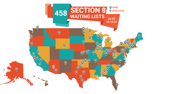 New Section 8 Waiting List Openings – 12/16/2015