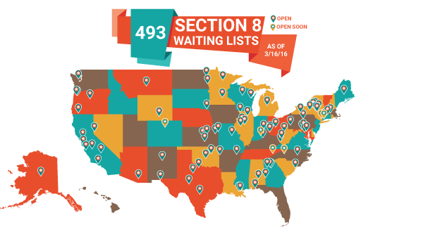 19 Section 8 Waiting Lists Open Now & Opening Soon