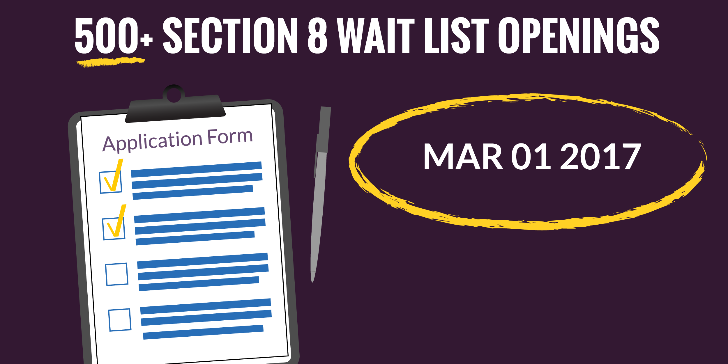 New Section 8 Waiting List Openings – 3/1/2017