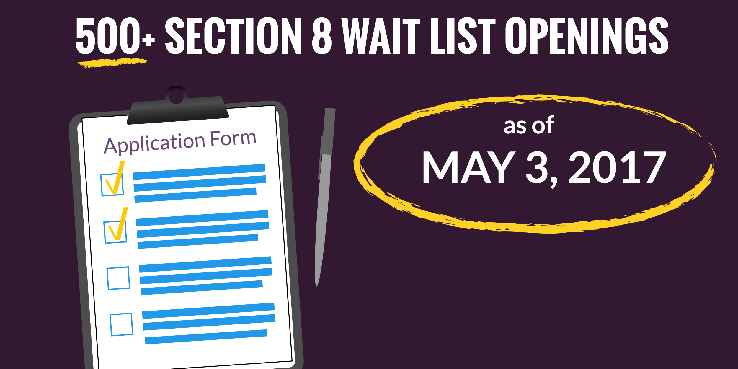 New Section 8 Waiting List Openings – 5/3/2017