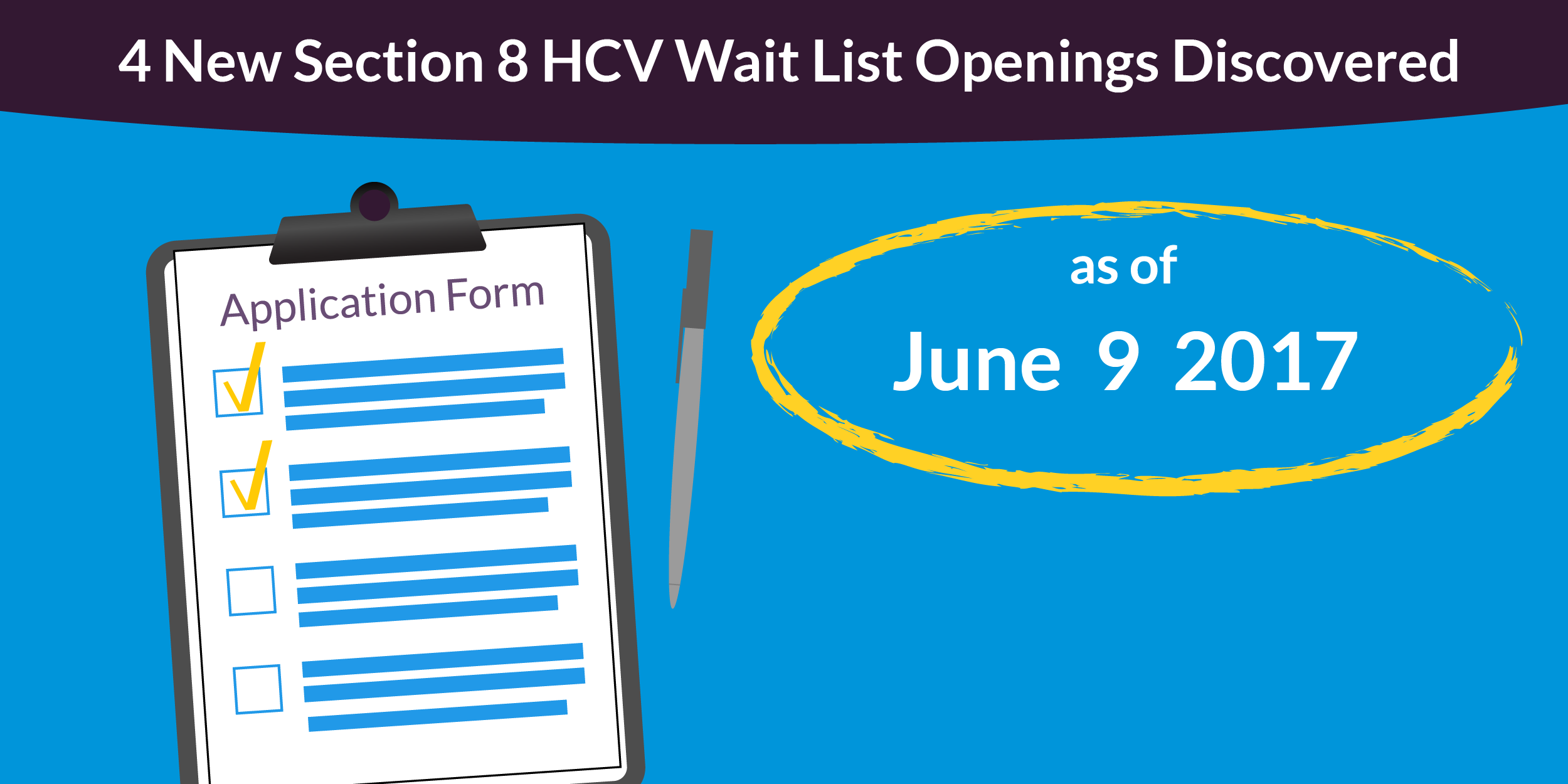 New Section 8 Waiting List Openings – 6/9/2017